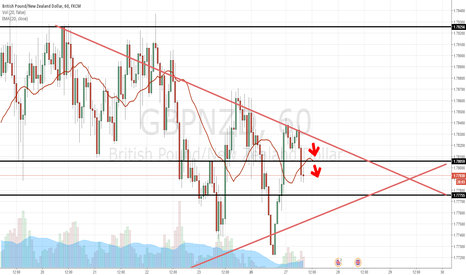 GBPNZD: 0
