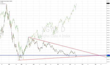 XGY0: XGYO  Bigger Event Ahead in China?