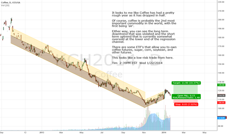 KCH2014: Coffee Futures KCH2014 oversold in a new uptrend
