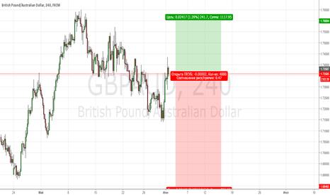 GBPAUD: GBPAUD покупка с текущей цены