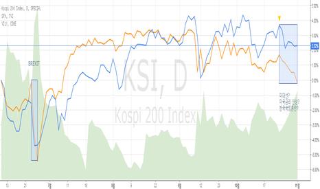 KSI: 변동성 증가 시점