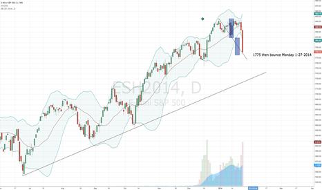 ESH2014: twin Peaks downside target