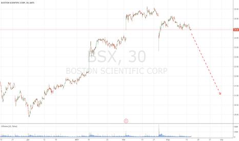 BSX: Запах продаж витает в воздухе.
