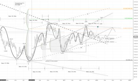 XAUUSD: XAU/USD – движение в рамках месячного треугольника