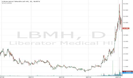 LBMH: LBMH is a buy despite the drop