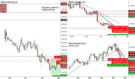 WPP: Продажа акций WPP