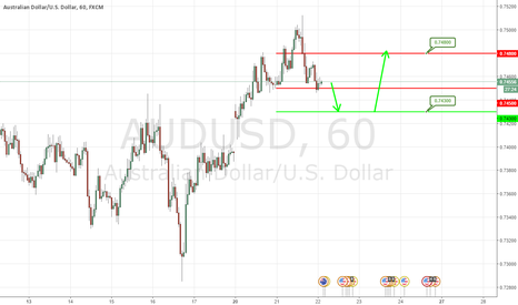 AUDUSD: a Fall To 0.7430 Is Likely Happen