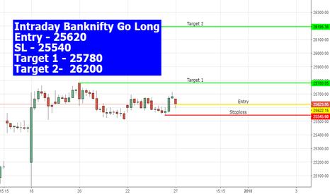 BANKNIFTY: Go long in Banknifty #Banknifty #nifty #nifty50