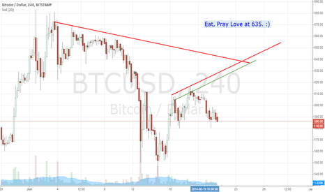 BTCUSD: Momentum still down but interim target in play