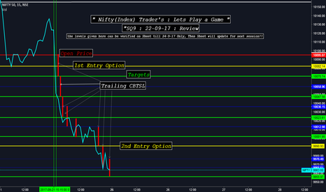NIFTY: Nifty SQ9 : Review of 22-09