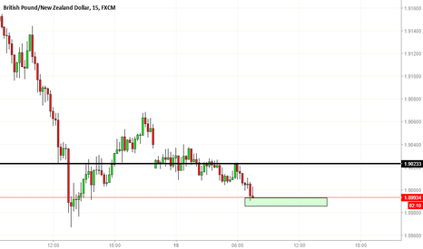 GBPNZD: Buying // Scalping for 30 pips