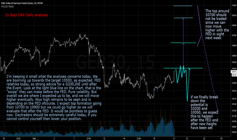 GER30: 21 sept DAX daily analyses