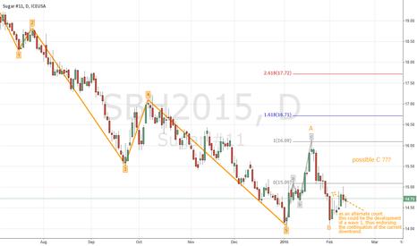 SBH2015: Be careful when/if shorting SB#11