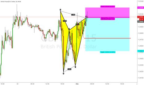 GBPUSD: Short GBP/USD Bearish BAT 15M