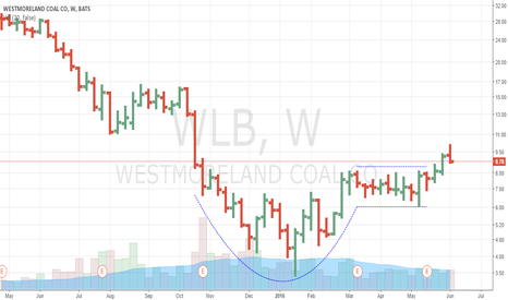 WLB: Can Westmoreland maintain this cup-with-handle base?