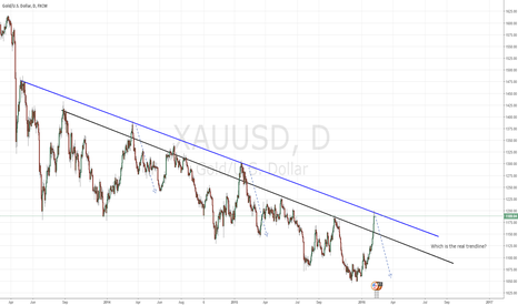 XAUUSD: Gold - which is the real trendline?