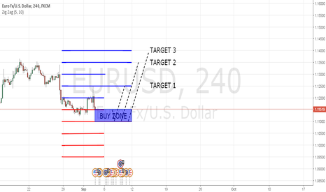 EURUSD: Wake Me Up When September Ends