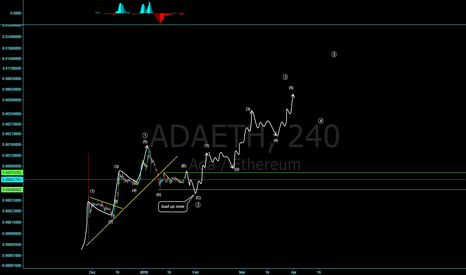 ADAETH: Cardano, the perfect wave cycle in process!