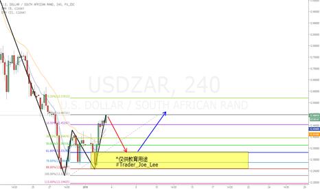 USDZAR: USDZAR 4小时潜在2618做多机会