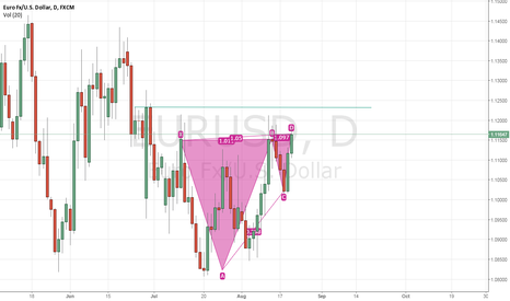EURUSD: Euro getting stronger