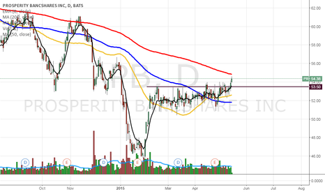 PB: PB breaks out with the financials