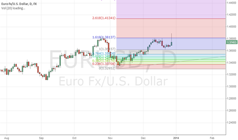 EURUSD: EURUSD_JANUARY_MACRO_BEHAVIORAL_FUND_VIEW
