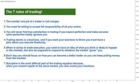 EURUSD: 7 RULES OF TRADING!