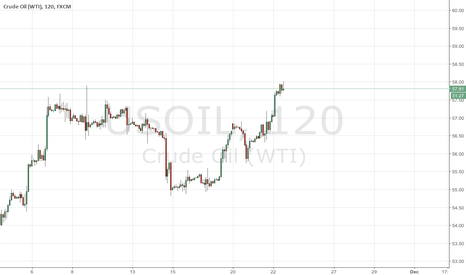 USOIL: Shale producers gain foothold in US as Canada supplies drop