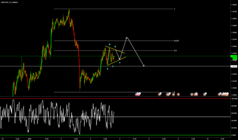GBPUSD: GBP triangle (possible)