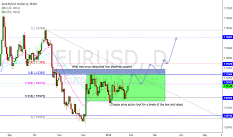 EURUSD: EUROUSD ON THE DAILY LONG
