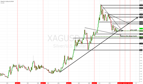 XAGUSD: Here we go. To $30-$35 zone by late 2015.