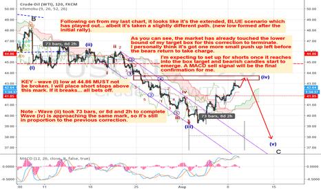 USOIL: Oil reversal around the corner?