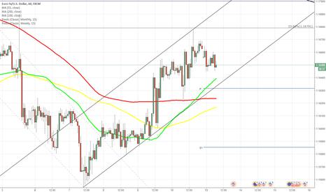 EURUSD: EUR/USD starts new week near 1.1660