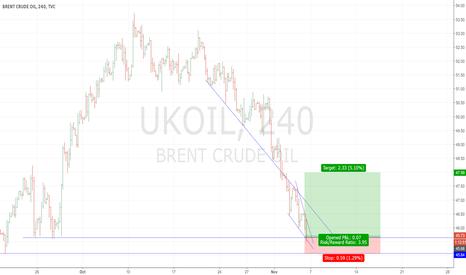 UKOIL: Brent/ukoil - long
