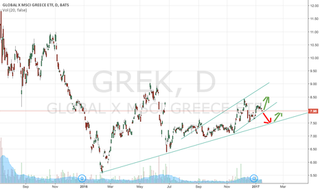 GREK: GREK LONG/SHORT PLAY