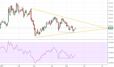 NTPC: National Thermal Power Corporation (NTPC)