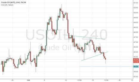 USOIL: sell for break support