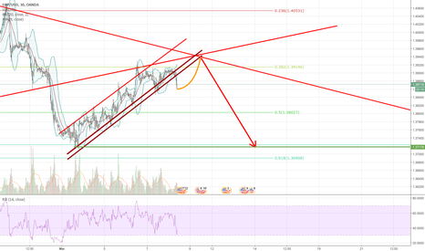 GBPUSD: Trading plan for GBPUSD