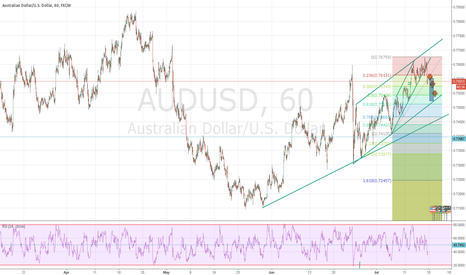 AUDUSD: it can touch the  support and than up or down at the second sup