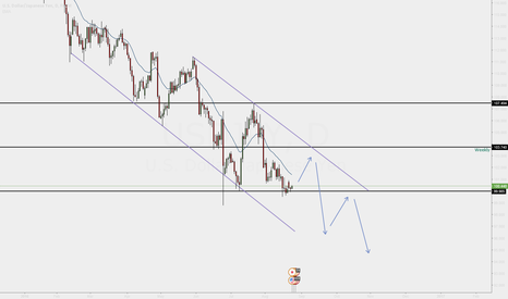 USDJPY: USDJPY making retracement upwards before continuing downtrend