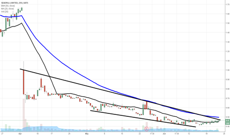 SDRL: $SDRL nearing breakout pivot.  Under accumulation