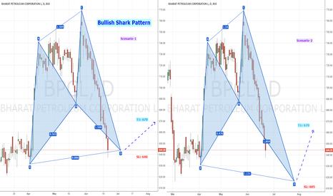 BPCL: BPCL - Bullish Shark Pattern Formation (Scenarios)