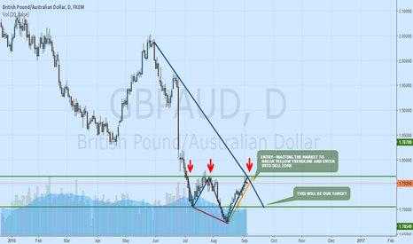 GBPAUD: WAITING THE MARKET TO BREAK TRENDLINE FOR SHORT POSITION