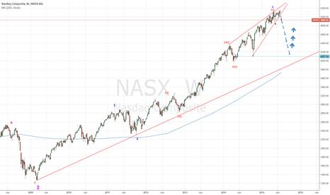 NASX: Nas Descent Underway