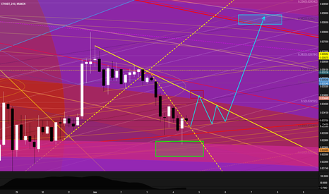 ETHXBT: Target Hit, Time To Bounce