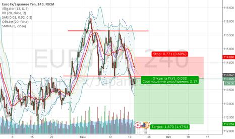 EURJPY: EUR/JPY_20.09.16_SELL
