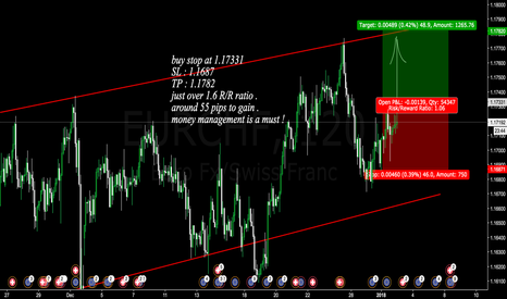 EURCHF: placing a buy stop here guys