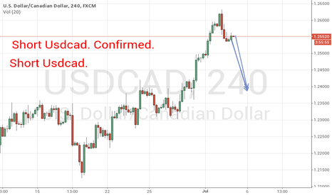 USDCAD: Usdcad Confirmed sell