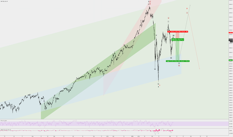 SPX: Short Term Correction Likely To Extend