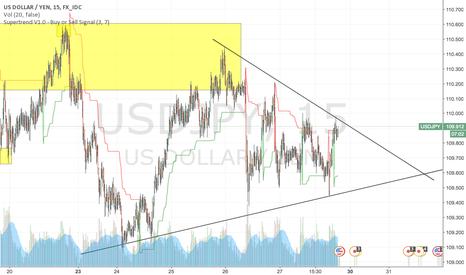 USDJPY: USDJPY Trend Trade